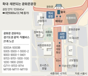 6개 노선 '광화문 복합역' 탄생?···성패 쥔 GTX-A 노선