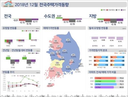 지난해 서울 아파트값 12년 만에 최대 상승