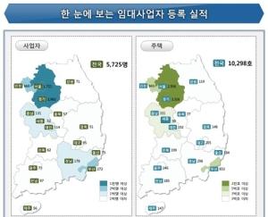 8월 신규 임대사업자 9% 줄어…서울도 15.1% 감소