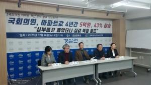 경실련  20대 국회의원 부동산 재산, 4년 임기 중 43% 증가