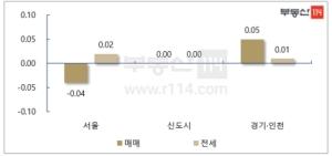 재건축 이어…서울 일반 아파트값도 41주만에 하락 전환