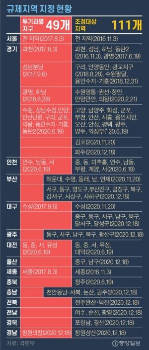 돌고돌아 또 강남…풍선·역풍선 집값