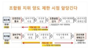 오세훈·노형욱 만나자 세금 3억 올랐다, 목동 임대사업자 분통