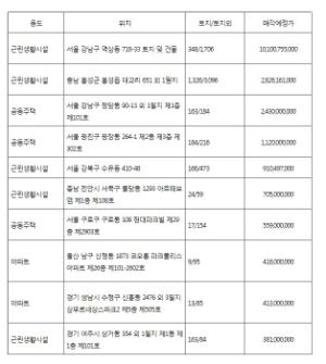 캠코, 압류재산 811건 공매…23~25일