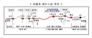 """""""부천·시흥·안산 출근길 빨라진다"""" 소사∼원시선 16일 개통"""